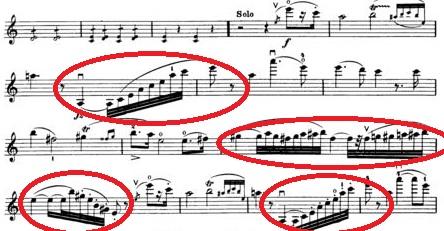 學小提琴練習音階的好處-從兩個上課中遇到的小提琴教學實例談起