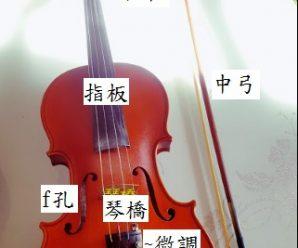 小提琴入門~要學習小提琴前先認識小提琴各部位